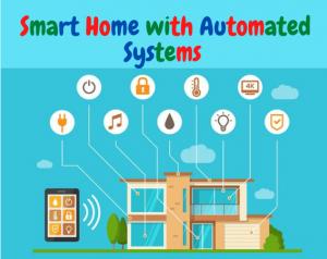 automated system basics