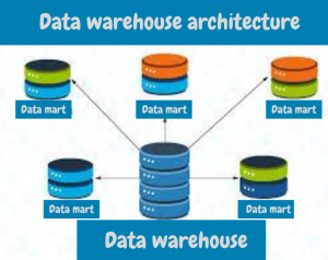 data warehouse basics