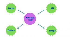 metadata tools