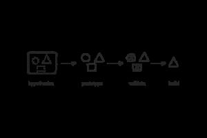 prototype basics
