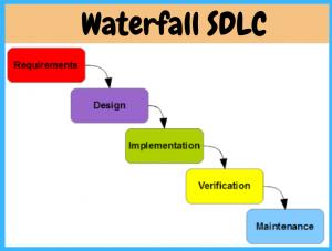 waterfall sdlc