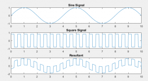 basic signal processing