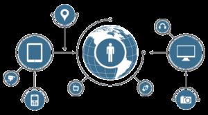 embedded software entwickler entwicklung
